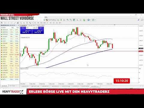 07.02. Wall Street Vorbörse/Handelsrückblick - US Märkte, Aktien, Gold, Devisen und mehr