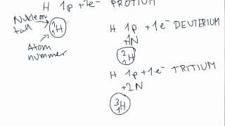 Grunnstoffer del 3: Isotoper