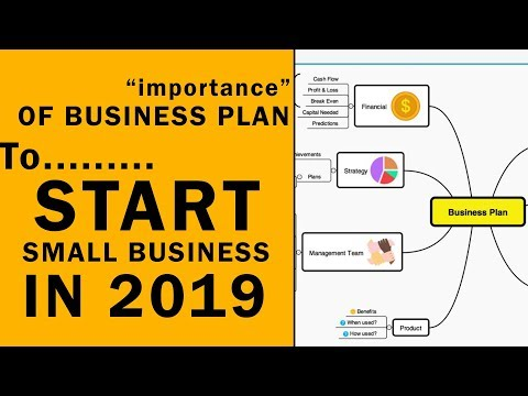 Importance to WRITE a Business PLAN To START a Small Business in 2019