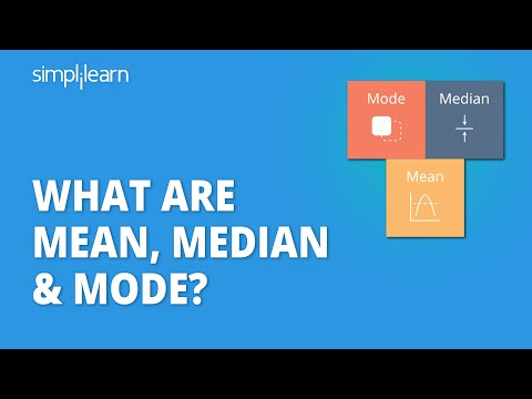 An In-Depth Guide to Measures of Central Tendency : Mean, Median and Mode