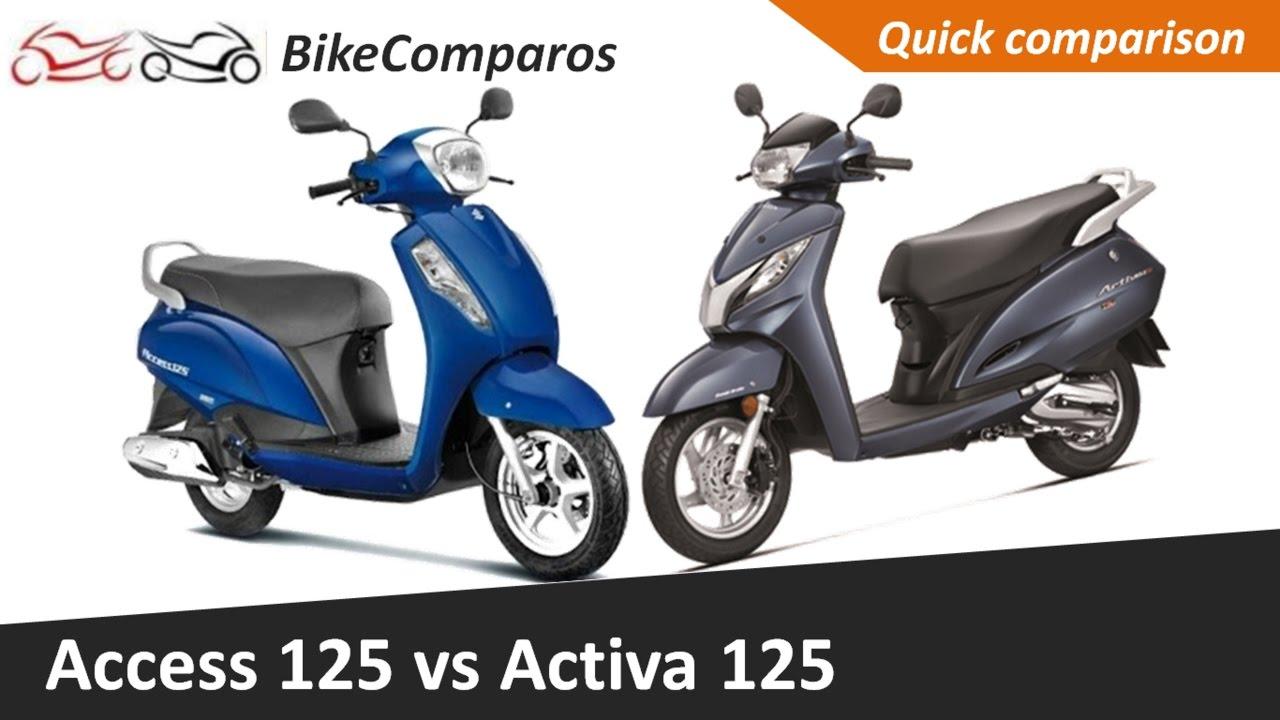 Suzuki Access Vs Honda Activa Vs Yamaha Fascino