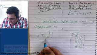 Introduction to capital gains Class 1 (AY 16-17)