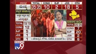 Karnataka Local Body Elections Results 2018 Live - Part 11