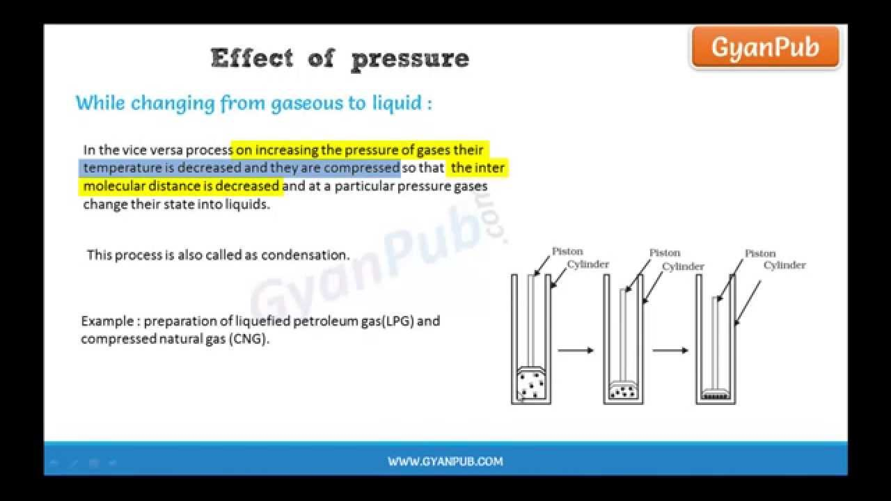 effect  pressure change  state  gas  liquid cbse