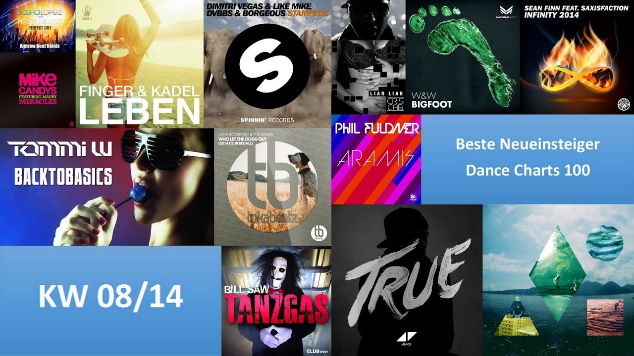 Neueinsteiger der Woche - Deutsche Dance Charts 100 [KW 08