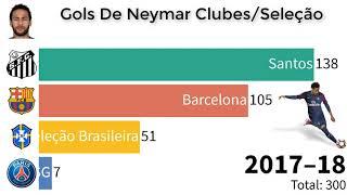 Neymar 2020 Neymar Gols PSG Neymar vs Neymar 2019 Neymar Faz Gol Neymar