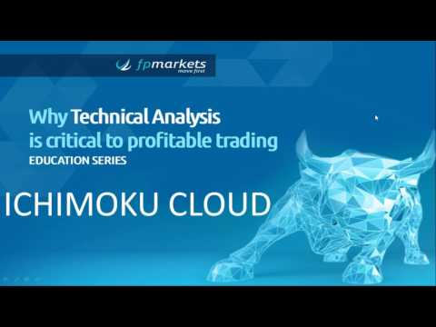 How to combine Ichimoku with key set ups for higher probability trades
