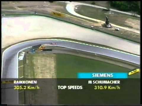 F1 A1-Ring 2003 Q1 - Schumi Fastest Ever Lap