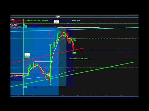Forex Trading _Week 1 of recording