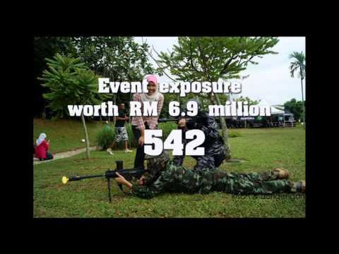 Mountain Dew — Xtreme Zone Sponsorship, Mindshare Malaysia