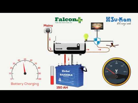 Must Watch: The Only Inverter that Can Charge Battery at Low Voltage of 90V| Su-Kam Falcon+