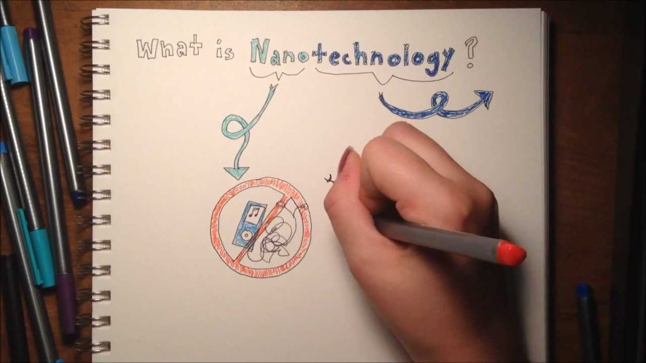 Nanotechnology: what is it
