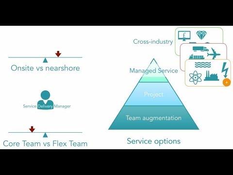 Integration Managed Service