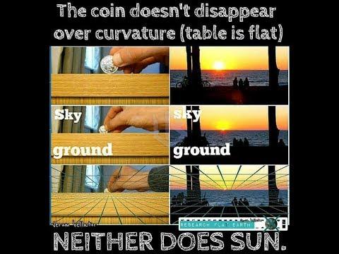 How Sun Rise & Sun Set Works on Flat Earth (In Hindi) - thumbnail