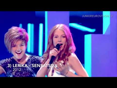 Russia in Junior Eurovision: My top 12 (2005 - 2016)
