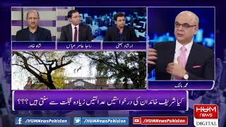 Live: Program Breaking Point with Malick  Dec 07, 2019 | HUM News
