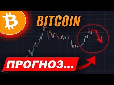 КРИПТОВАЛЮТА Биткоин Глобальный Прогноз на лето 2019! Bitcoin по 7.000$?!