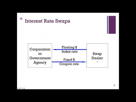 Interest Rate Swaps and Credit Default Swaps 05 Sept 2017