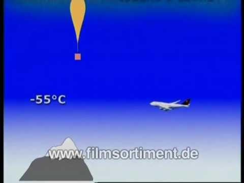 Schulfilm: UNSERE ATMOSPHÄRE IN GEFAHR (DVD / Vorschau) - YouTube