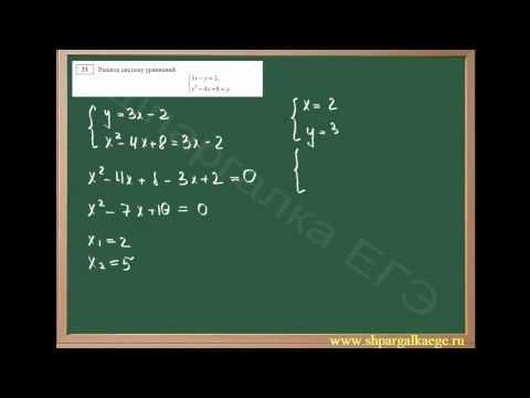 Решение системы линейных уравнений. Метод подстановки