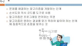 NewBongMan C 제2장 프로그램개발과정강의 1 …