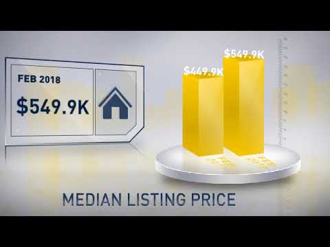 Howard County,MD, Real Estate Market Update from Champion Realty,March, 2018