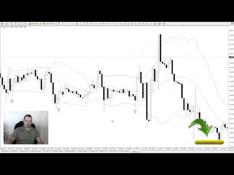 Weekly Trend 1 Hour Pull Back Trading Strategy