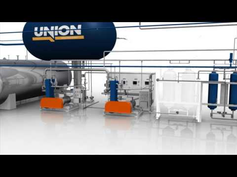 Union recovery CO2 plant for breweries