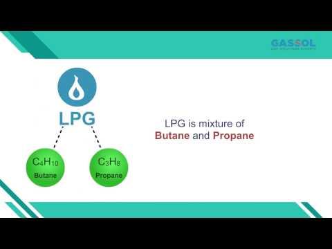 LPG & its Advantages