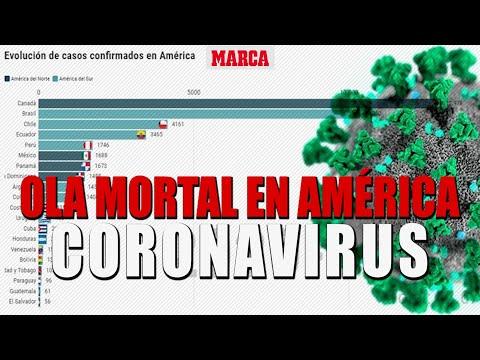 Covid 19 Resumen De Noticias Del 7 De Abril Marca Com