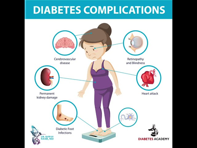 DIABETES AWARENESS MONTH - DIABETES COMPLICATIONS