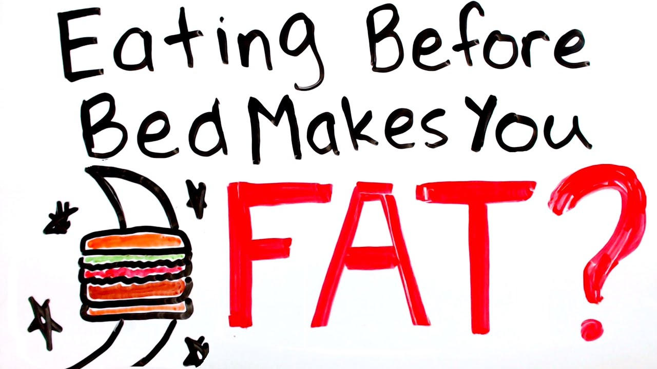 Does Eating Late Make You Fat 116
