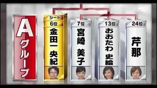 超タイムショック最強クイズ王トーナメントSP2 20121224 Aブロック 超...