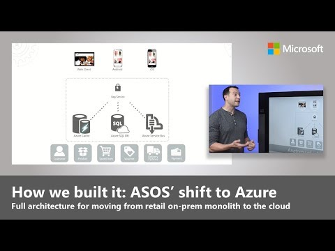 How We Built It: ASOS Shift From Local Monolith To Built For Cloud Online Retail System
