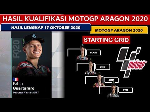 Hasil Kualifikasi Motogp Aragon 2020 Fabio Quartararo Pole Position Hasil Motogp 2020 Hari Ini Youtube