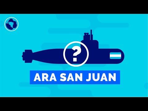 ¿Qué pasó con el ARA San Juan?