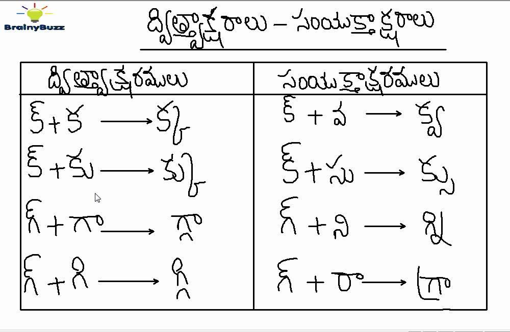how to write aadhya in telugu