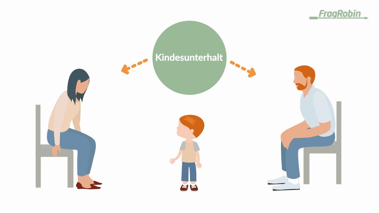 Unterhaltsrechner 2017 Online Kindesunterhalt Berechnen