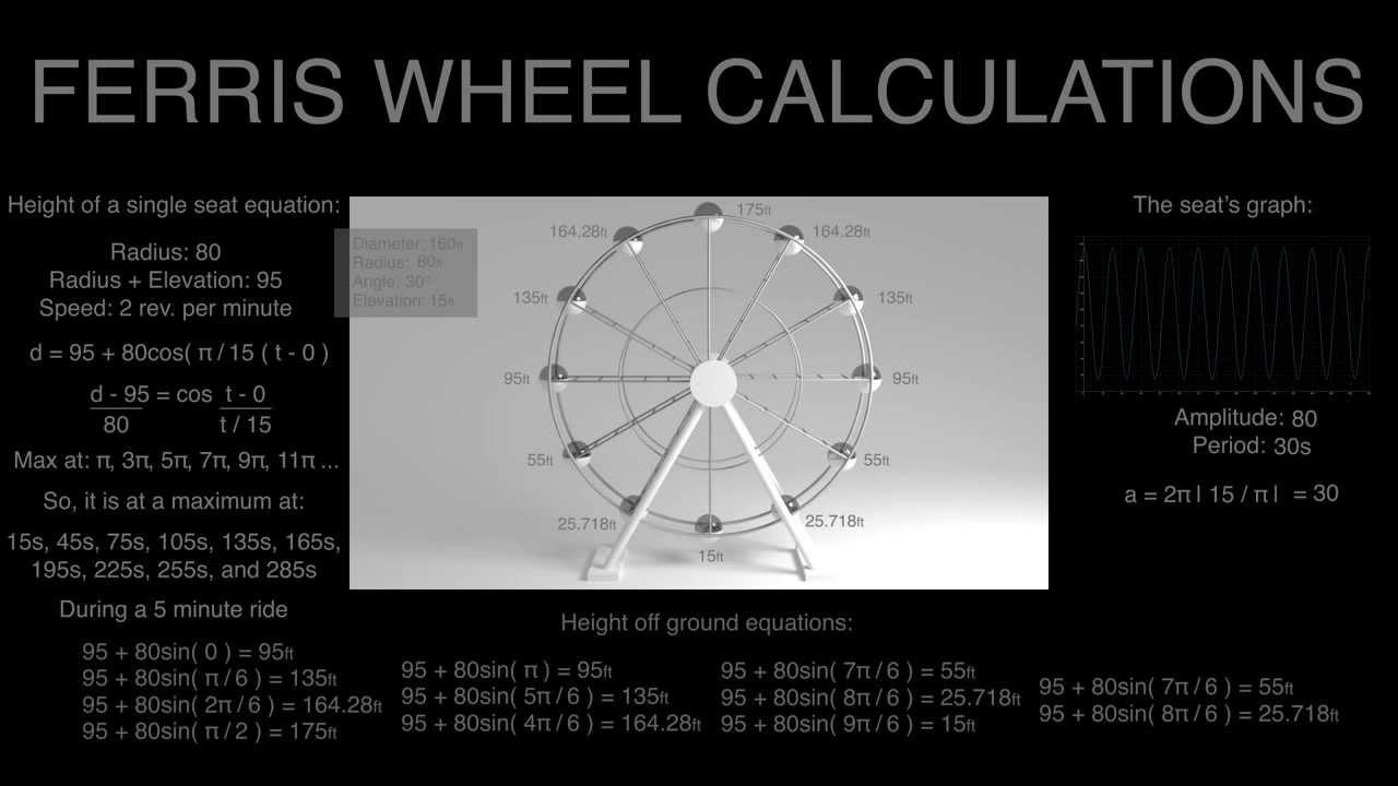 Ferris Wheel Calculations