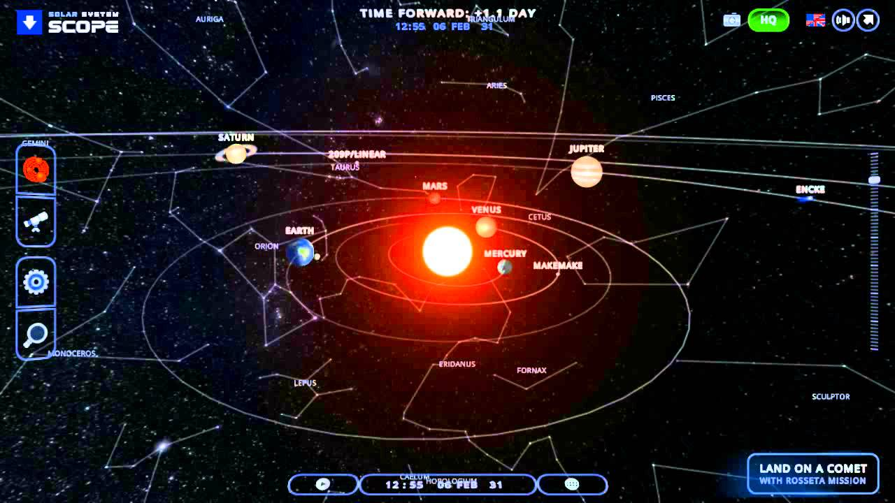History of the Solar System - The last two thousand years ...