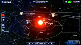 History of the Solar System - The last two thousand years