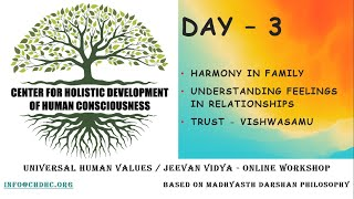 Universal Human Values / Jeevan Vidya Online Workshop by Giri - Day 3