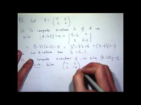 Eigenvalues + eigenvectors example