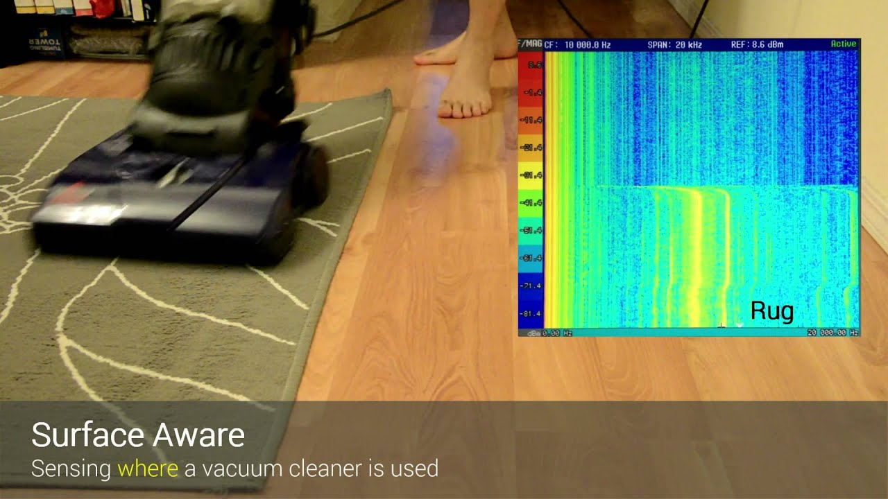 DOSE Detecting Userdriven Operating States Of Electronic Devices - Dbm hardwood flooring