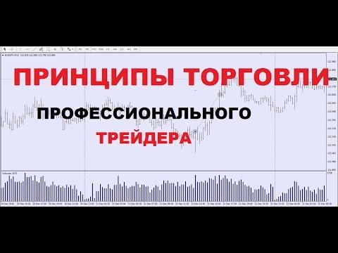 Видео форекс профессионалов цена золото на форекс
