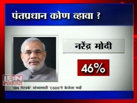 Election Survey 2014 - Gujrat and Madhya Pradesh