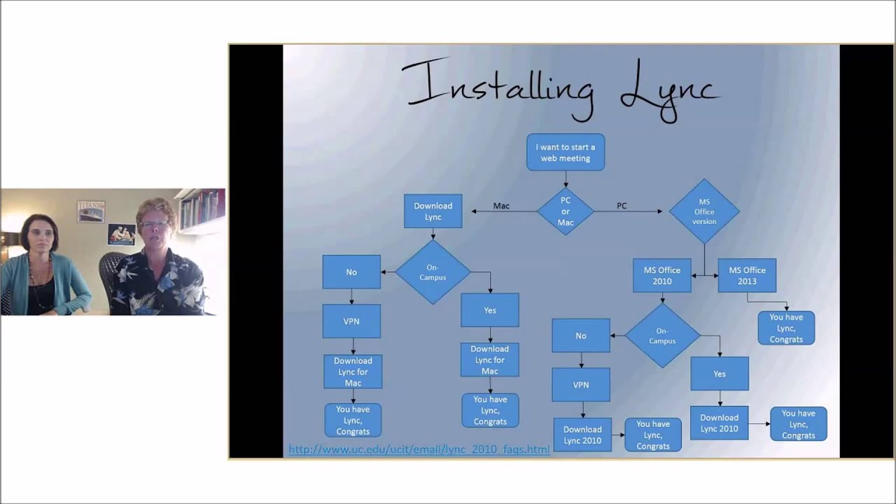 How to Love your Lync!