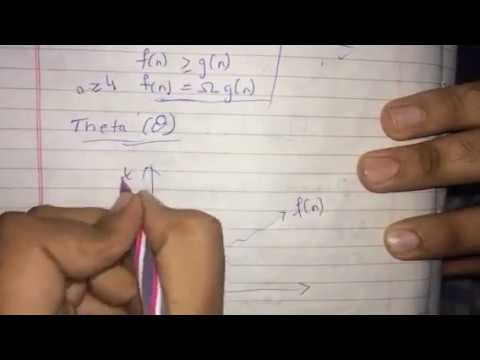Algorithms (2) Asymptotic Notations