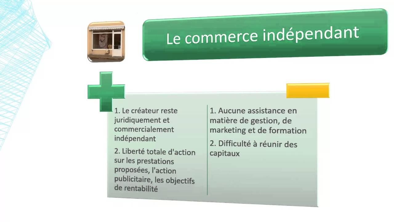 Differente Forme De Commerce