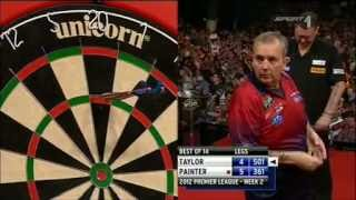 9 Darter Phil Taylor 2012 German [Deutsch]